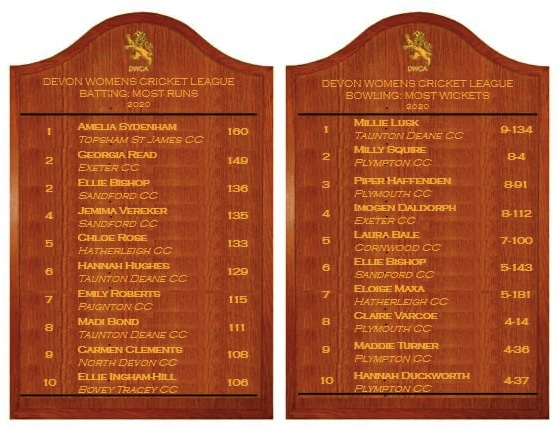 Group round super 8s Honours boards